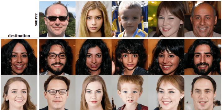 redes generativas adversarias para cambiar el estilo de las caras