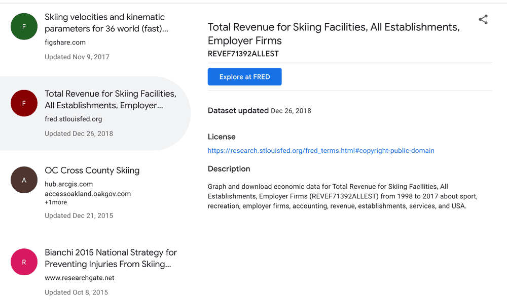 Resultados en Google DataSet Search para la palabra skiing