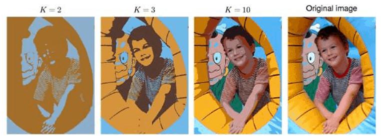 Compresión de imágenes con pérdida con clustering